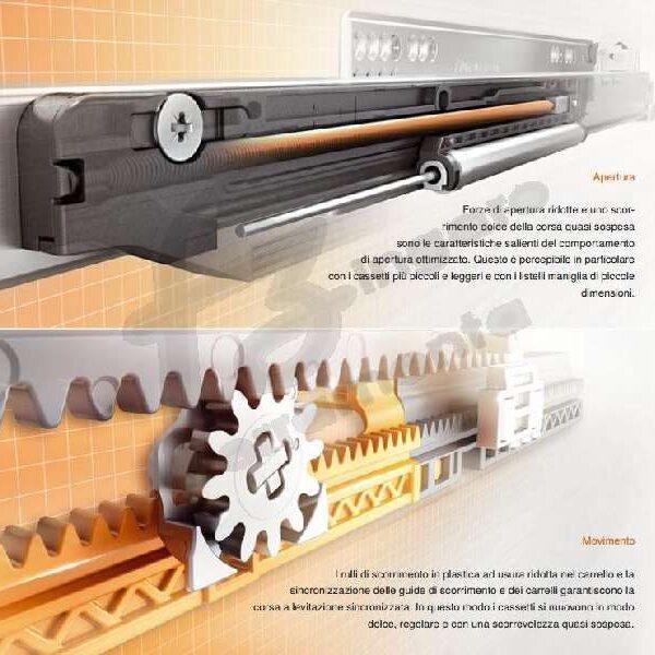 MOVENTO BLUMOTION GUIDE PREMI-APRI ESTRAZIONE TOTALE PORTATA DA 60 kg. DA 50 cm. prodotto da BLUM