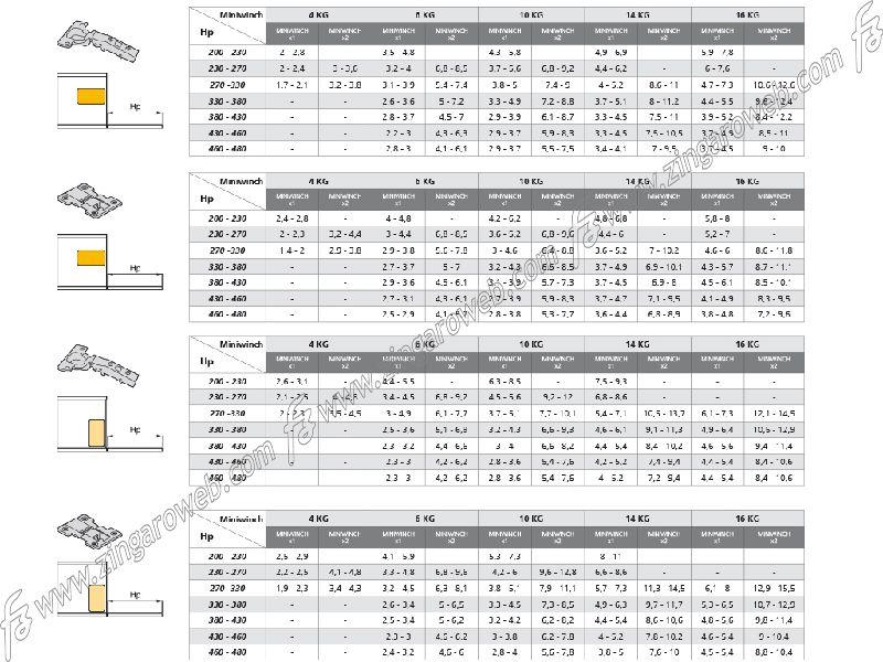 MECCANISMO ANTE A RIBALTA CON CAVO IN ACCIAIO MINIWINCH PORTATA kg.16 GRIGIO prodotto da EMUCA