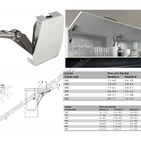 GUARNITURA FREE FLAP ALTEZZA 350 650 mm. REGOLABILE 90-107° MODELLO D-E-F BIANCO prodotto da HAFELE