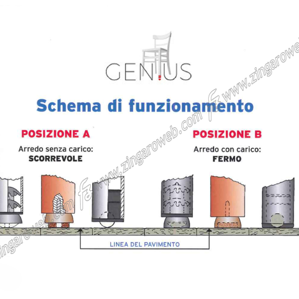 PATTINO MOLLEGGIATO SCIVOLANTE SLIDING PLUG1 C GRIGIO-FELTRO pz.4 prodotto da GENIUS